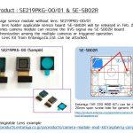 (En) New release product: SE219PKG and SE-SB02R