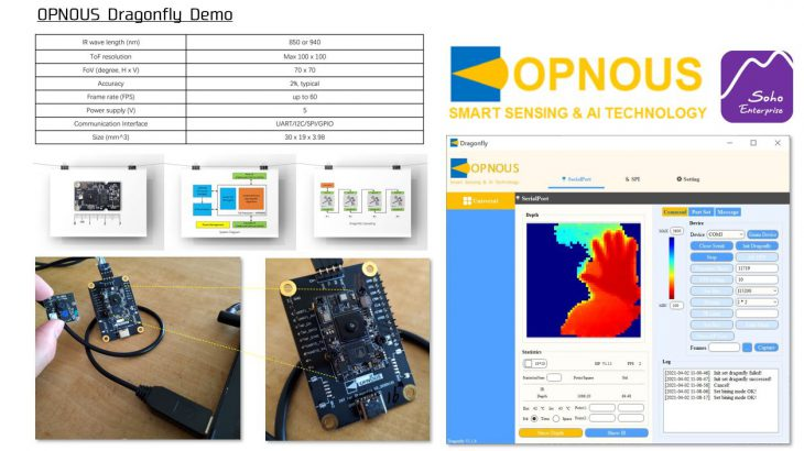 OPNOUS Dragonfly Depth Sensing Solution